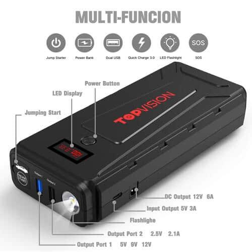 TOPVISION 2200A Peak 20800mAh Portable Car Power Pack -2