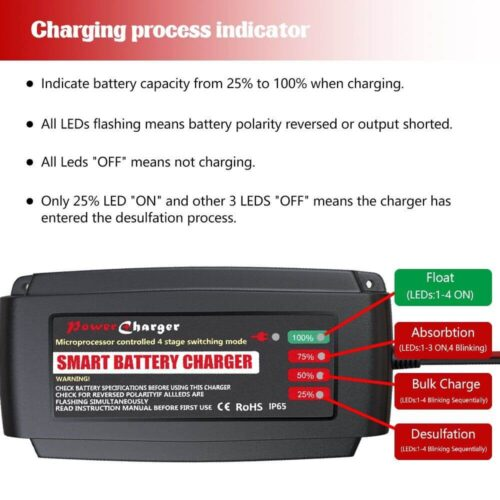 BMK 12V 5A Smart Battery Charger Portable Battery Maintainer-2