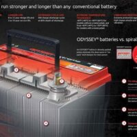 Odyssey PC680 Battery-1