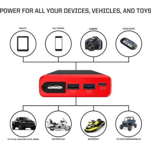 Arteck Car Jump Starter Auto Battery Charger-4