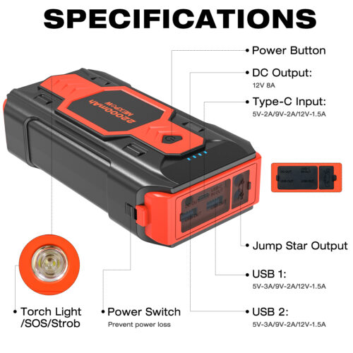 NEXPOW Battery Starter for Car A mAh Portable Car Jump Starter
