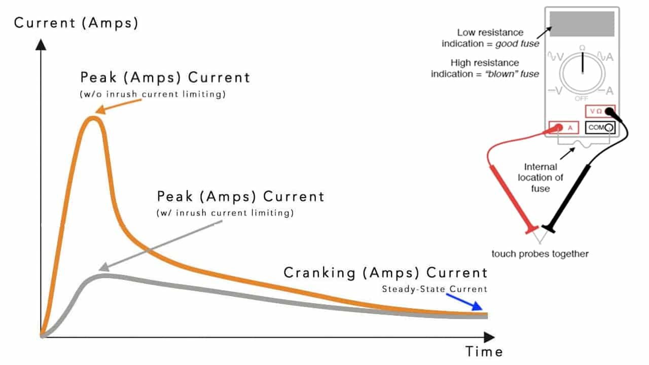 Peak Amps Vs Cranking Amps Vs Cold Cranking Amps Jump Starters