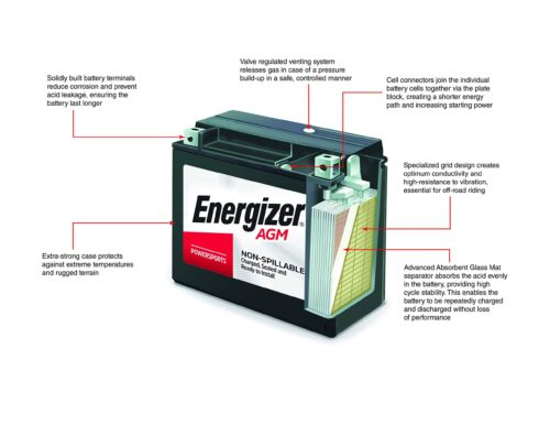 Energizer TX20HL AGM Motorcycle and Atv 12V Battery-2
