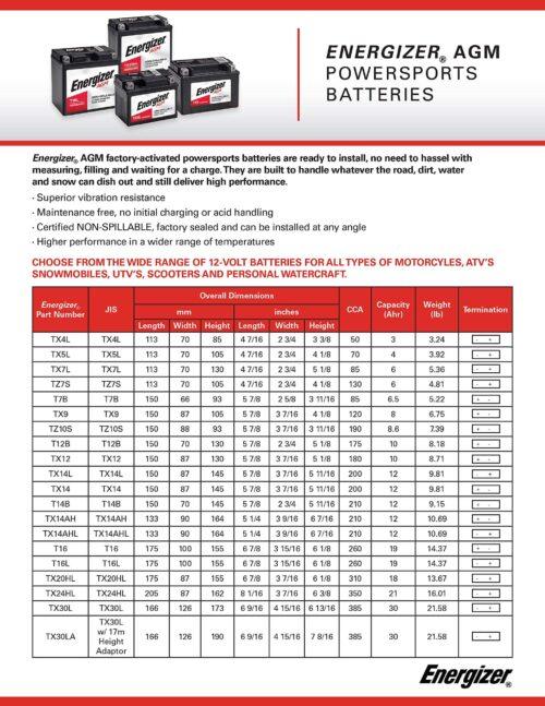 EnergizerTXHLAGMMotorcycleandAtvVBattery