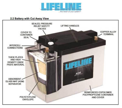 LifelineMarineAGMBattery GPL CT