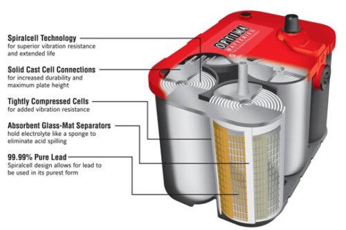 Optima Batteries 8025-160 25 RedTop Starting Battery-2