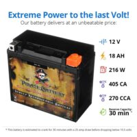 YTX20L-BS High Performance Power Sports Battery-2